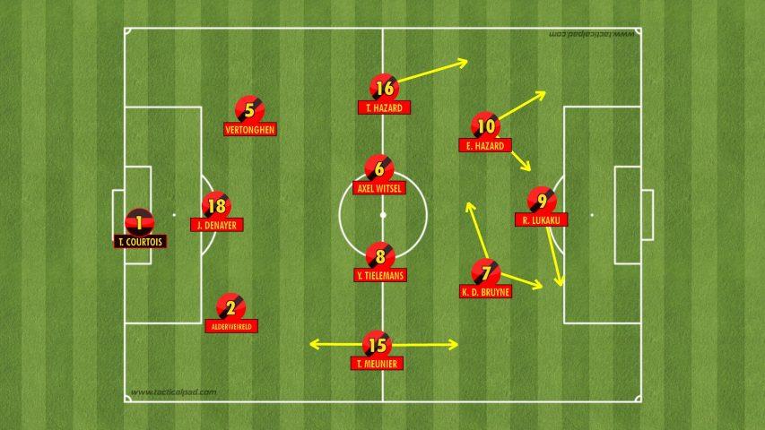 Belgium Tactical Analysis