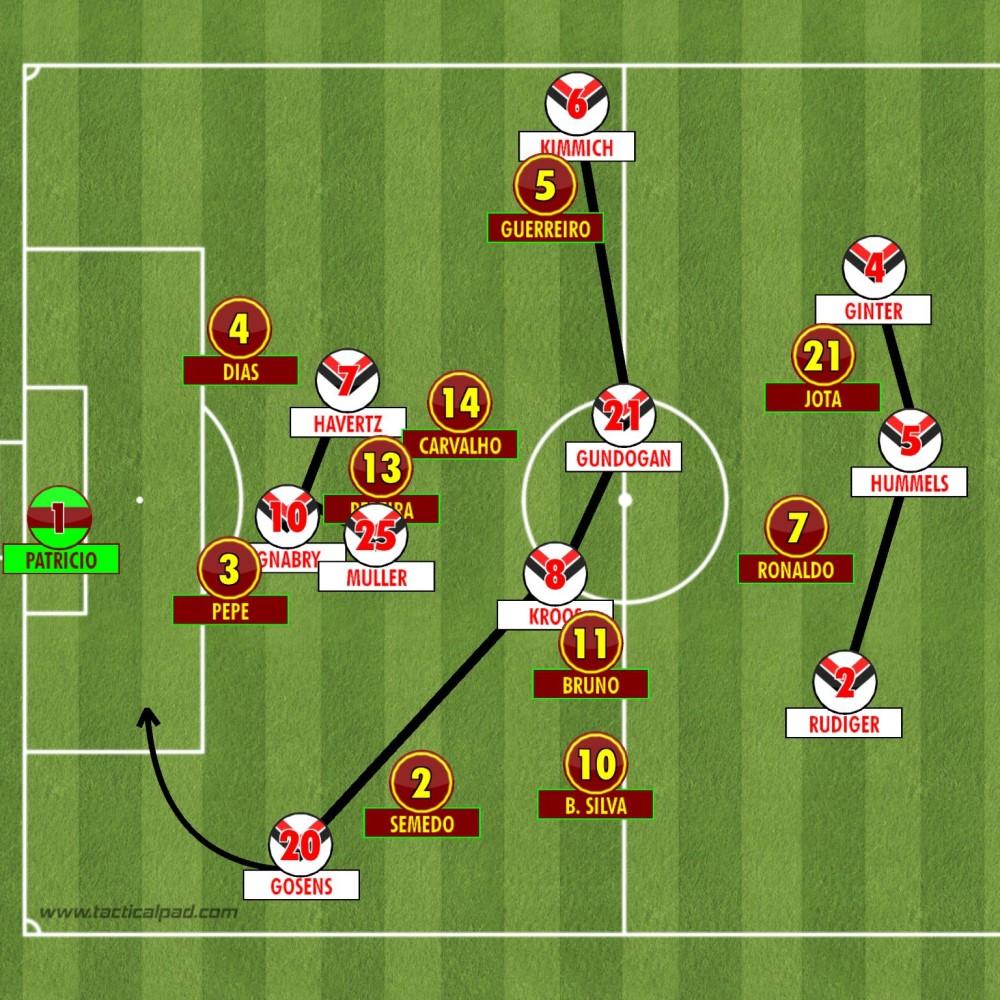 Germany 4-2 Portugal