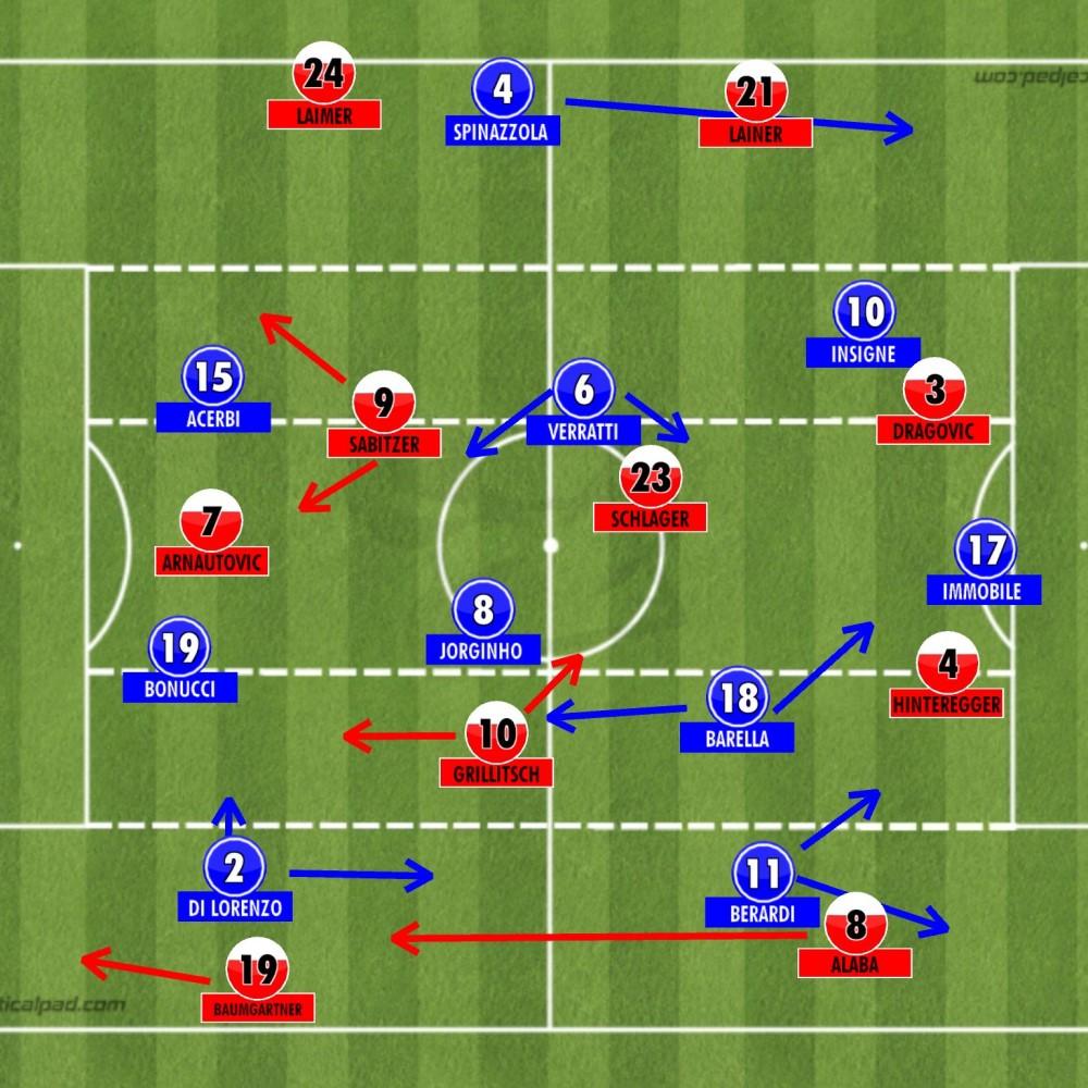 Italy 2-1 Austria