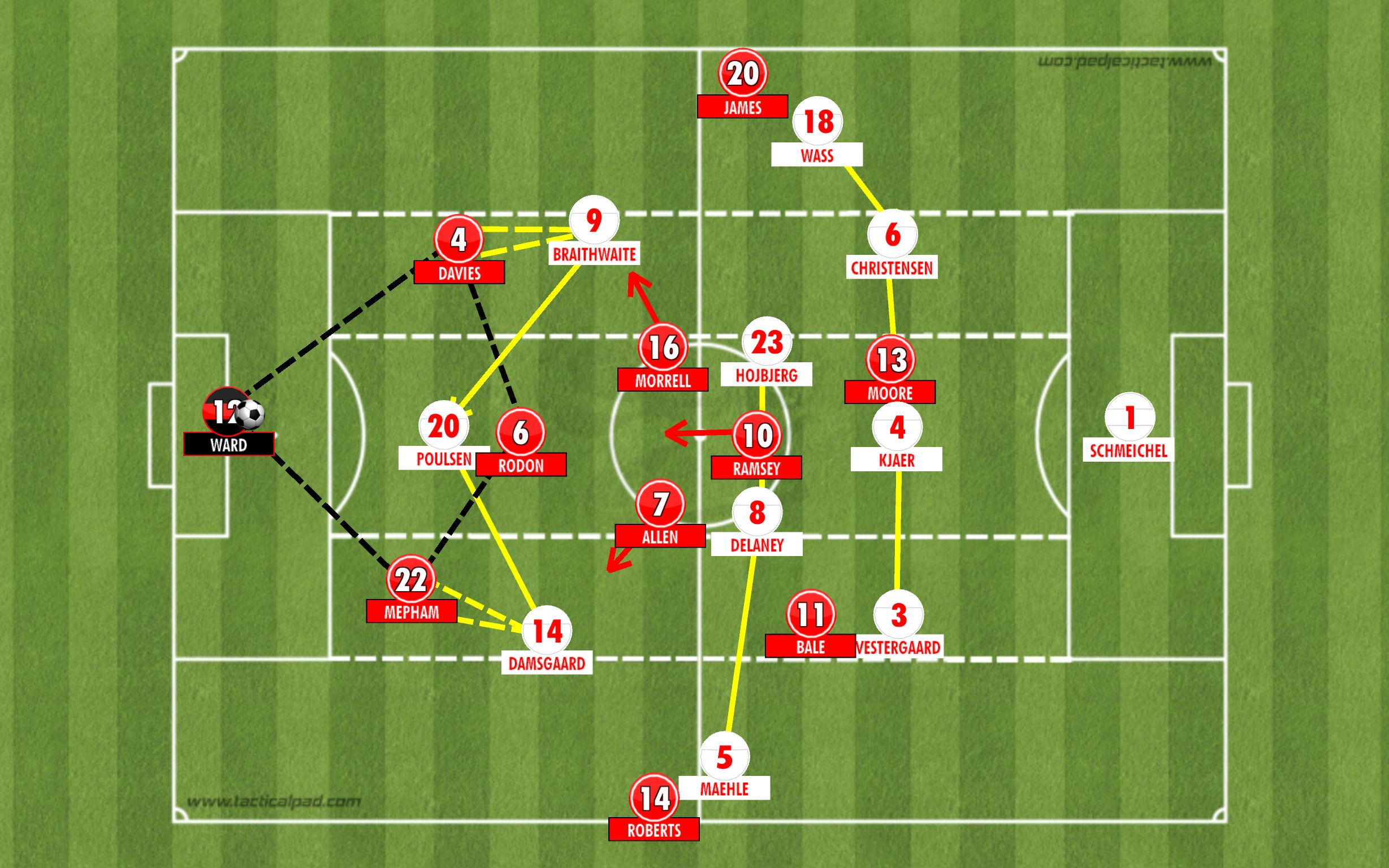 WALES play out from defense