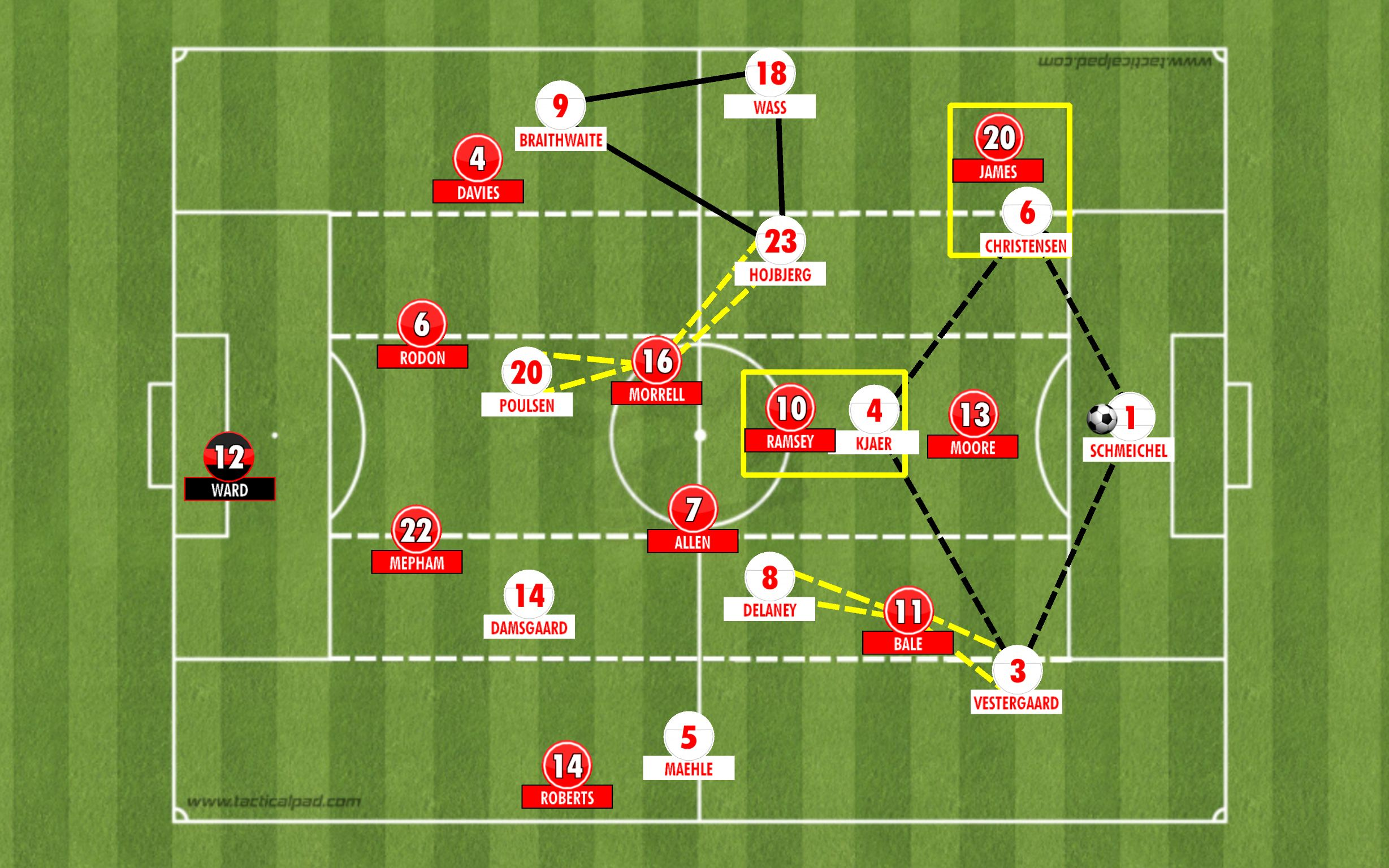 denmark play out from defense