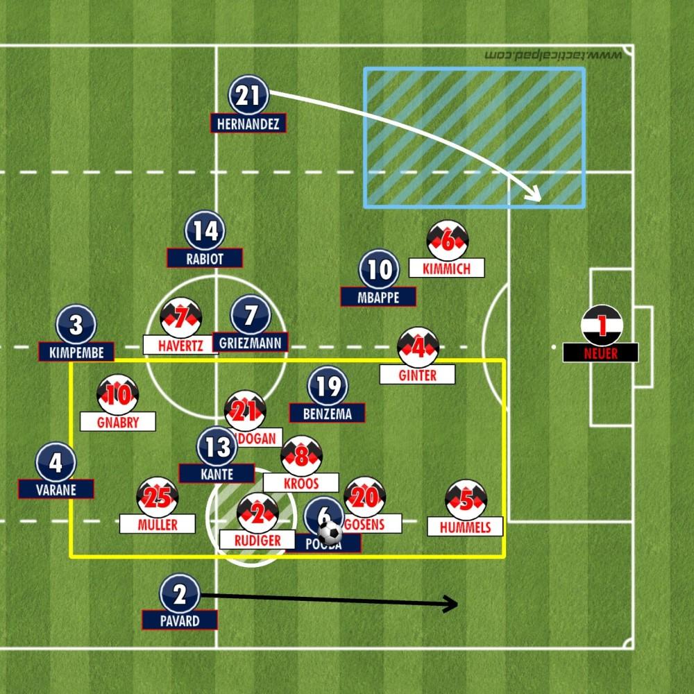fRANCE 1-0 gERMANY EURO 2020