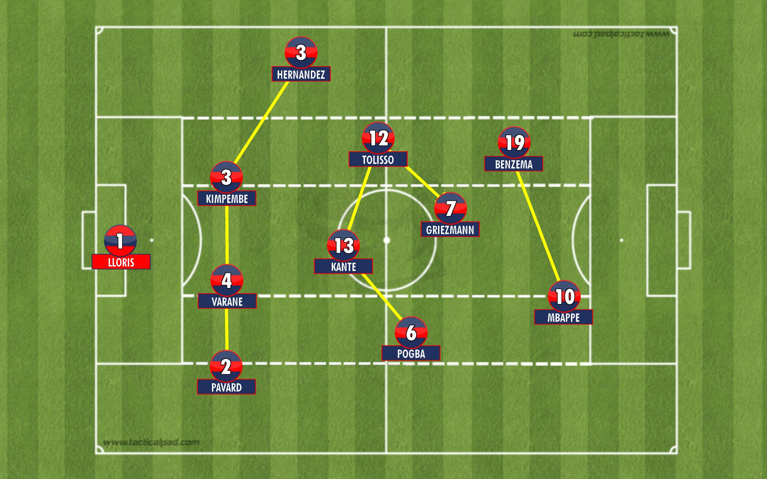 france shifting into defence 1