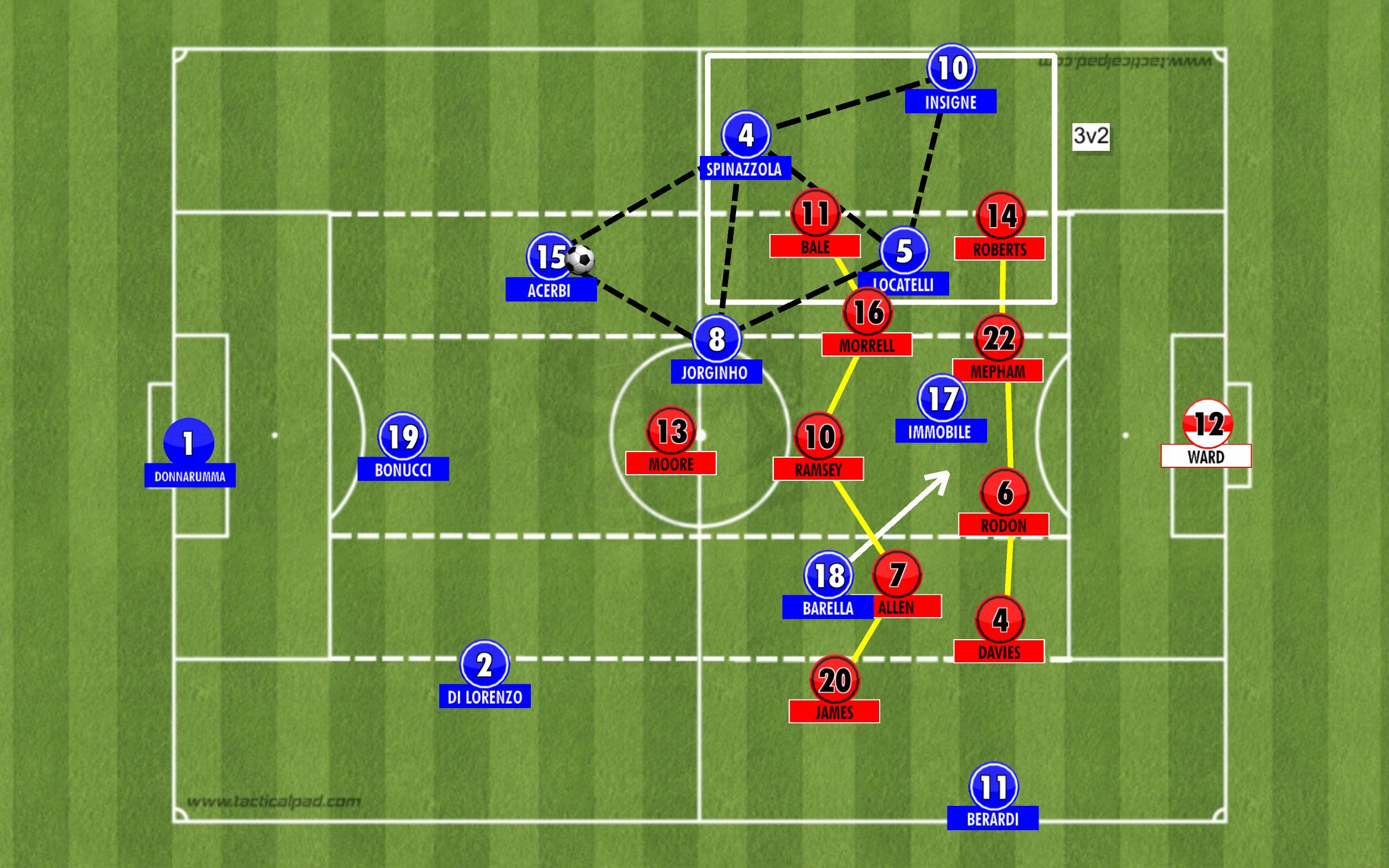 ita wal italy attack structure