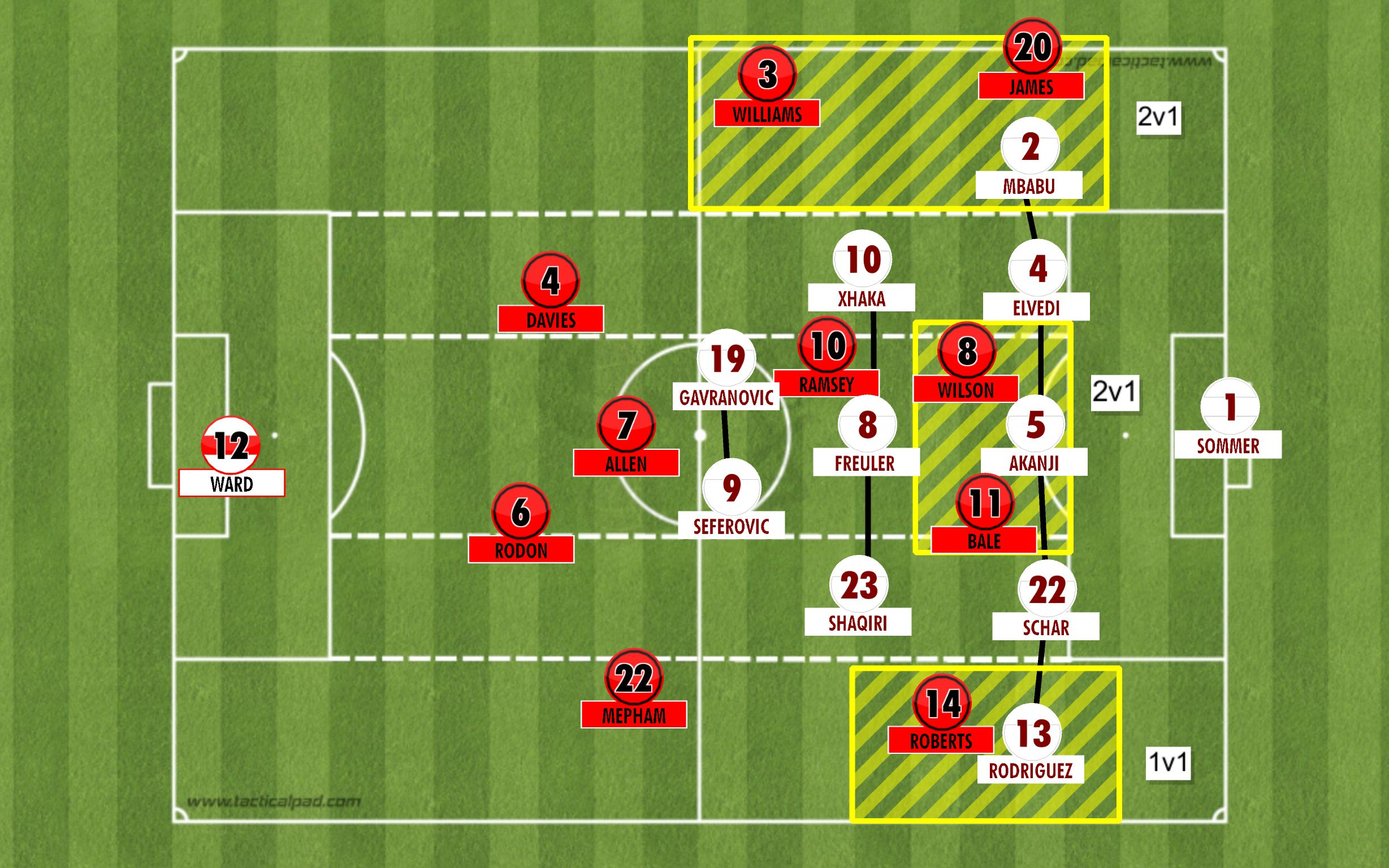wales attack