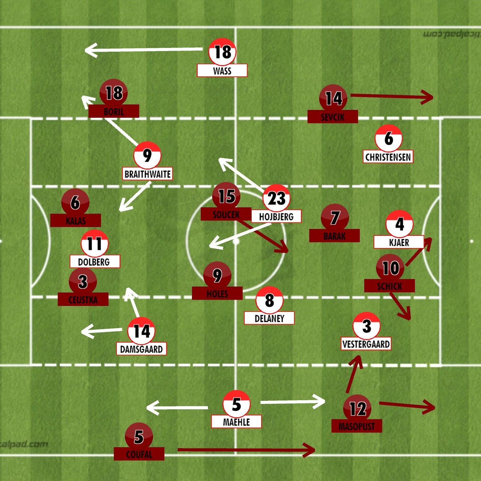 Czech Republic 1-2 Denmark