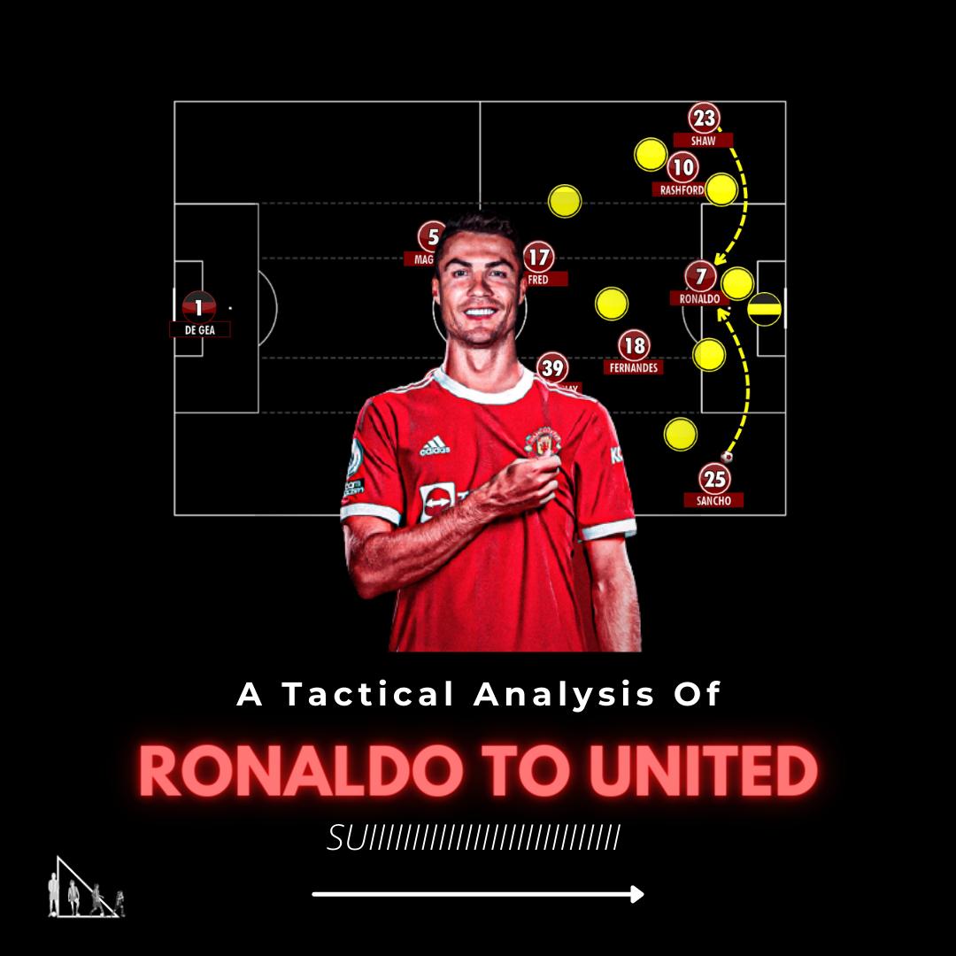 Cristiano Ronaldo to United