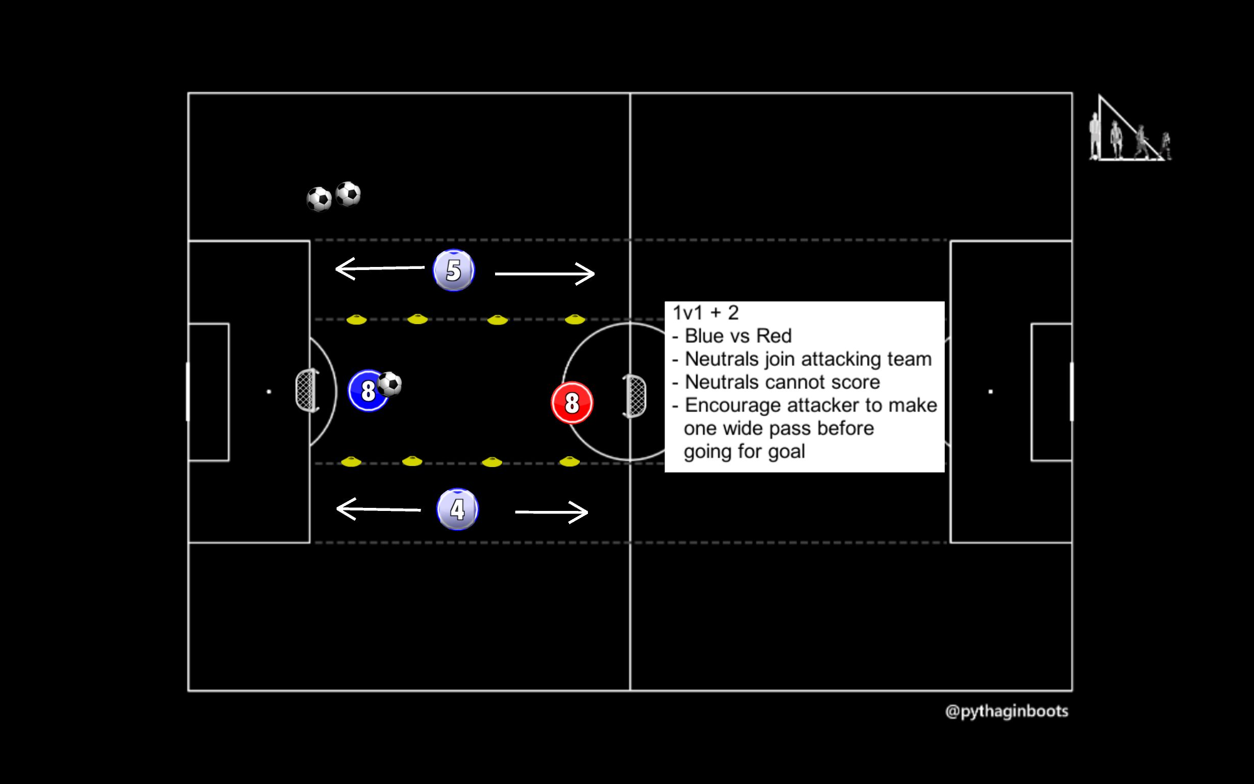 better passing drill